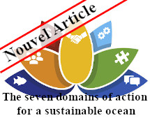 The seven domains of action for a sustainable ocean